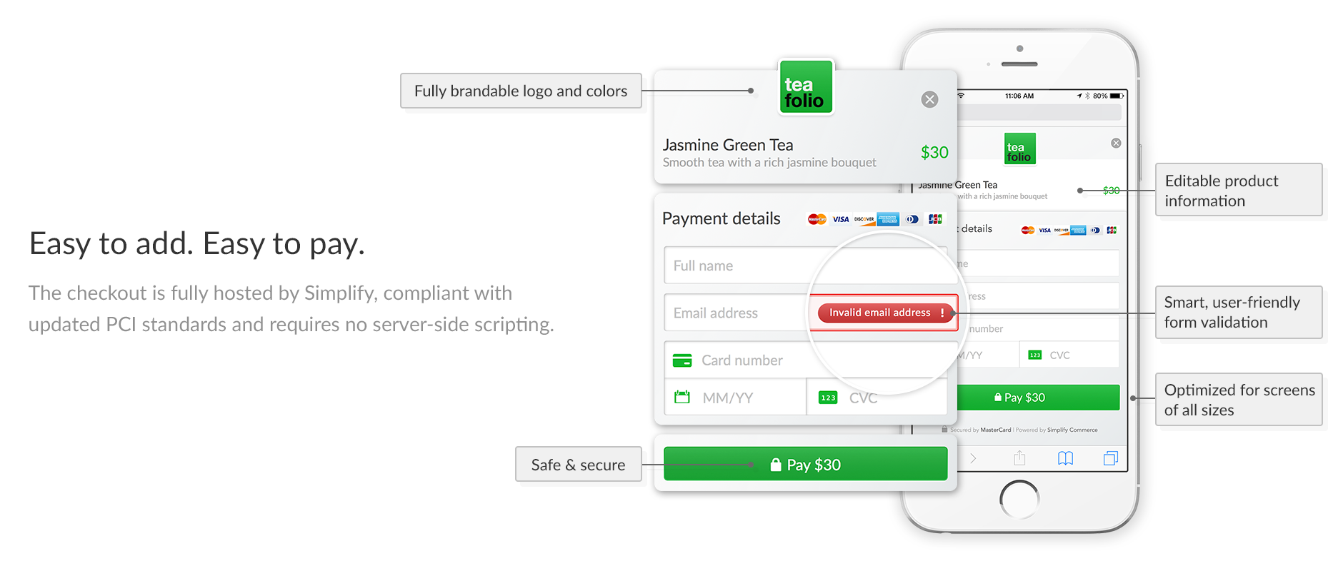 Hosted Payments Documentation   CommBank Simplify